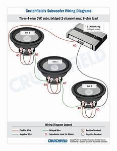 Top 10 Subwoofer Wiring Diagram Free Download 3 Dvc 4 Ohm