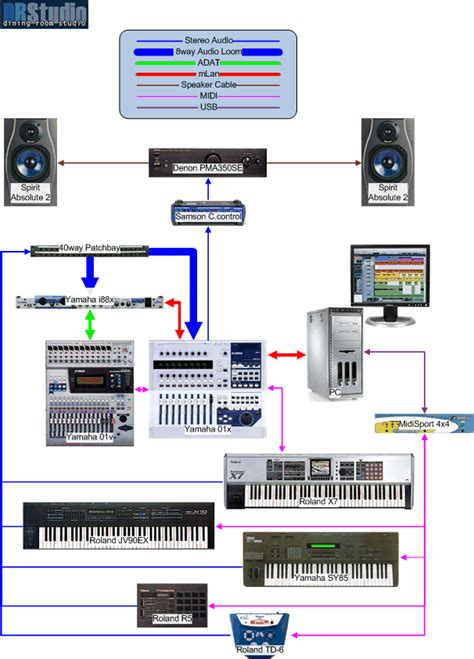 wiring diagram for home recording studio studio schematics anyone home recording