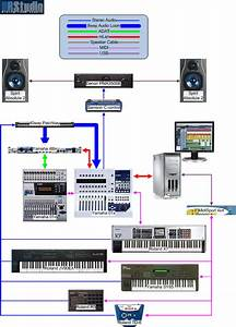 Home Recording Wiring Diagram