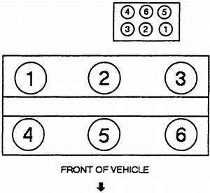Solved  Whats Firing Order Diagram Of 2002 Ford Escape V6