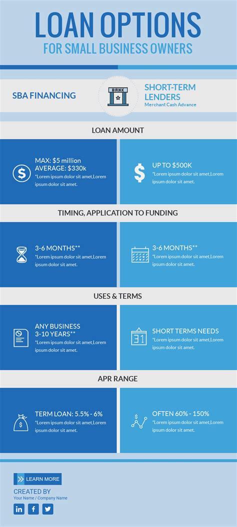 Product Comparison Chart - Infographic Template   Visme