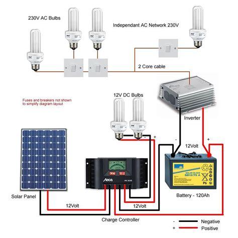 solar panels diagram solar panel circuit diagram google search solar