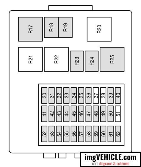 Ford Focus Fuse Box Diagrams Schemes Imgvehicle