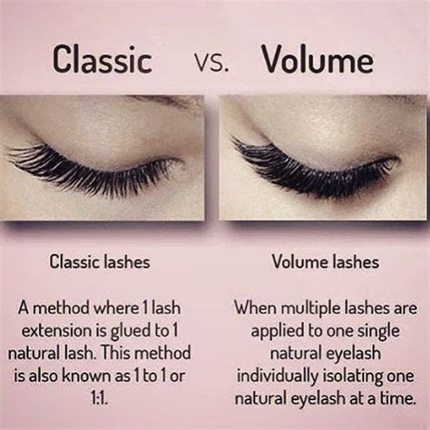 Beautiful Individual Eyelash Extensions Ideas On Pinterest Lash Extensions Eyelash
