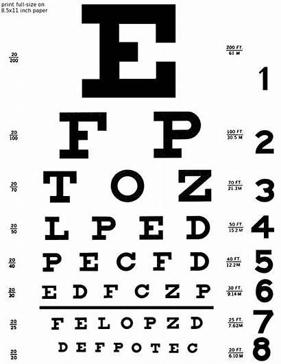 Eye Chart Charts Eyechart Printable Doc Letters