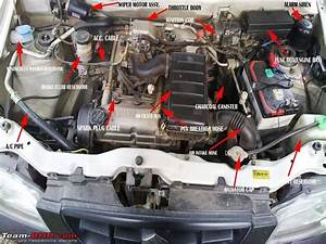 A List Of Diy U0026 39 S For Your Car  A Pictorial Guide