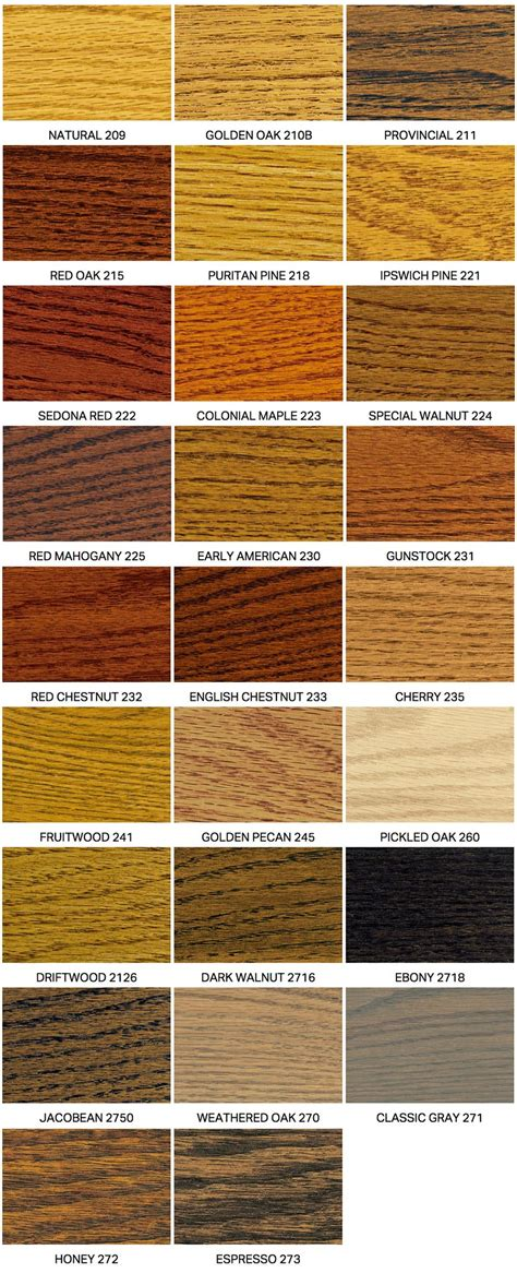 minwax wood finish sunshine floor supplies