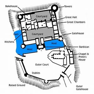 Medieval Castle Layout  The Different Rooms And Areas Of A