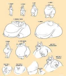 anime weight gain ic