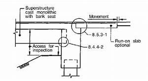 Bank Seat Abutment