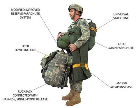 Jual Parachute Parasut Latihan paratrooper pasukan terjun payung jual airsoft gun