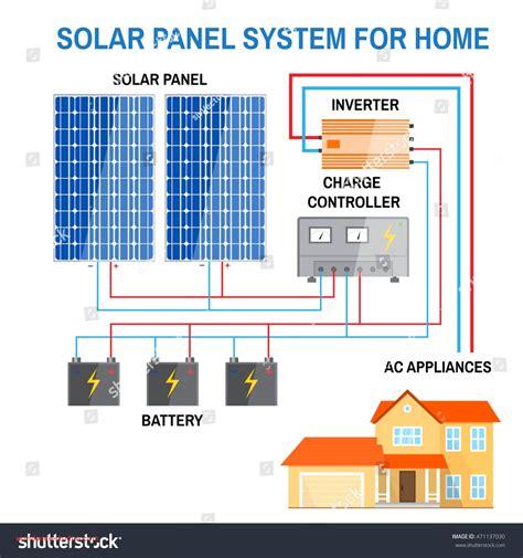 Solar Panel Grid Tie Wiring Diagram Free