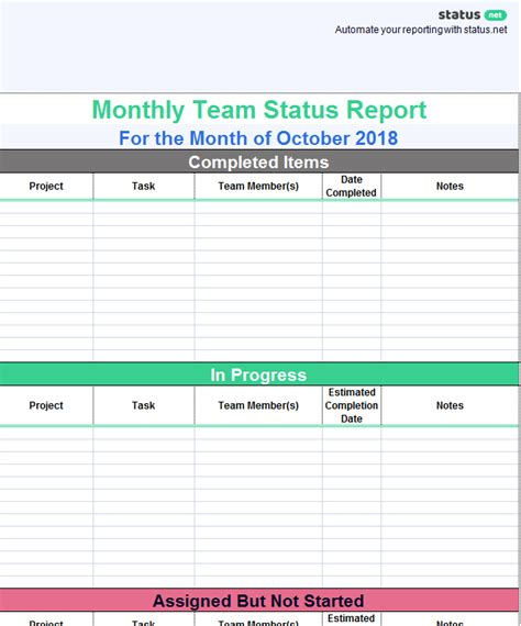team status report template