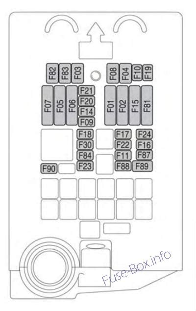 Bu Engine Compartment Diagram by Fuse Box Diagram Gt Jeep Renegade Bu 2014 2019