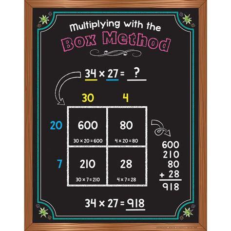 multiplying   box method poster elementary school