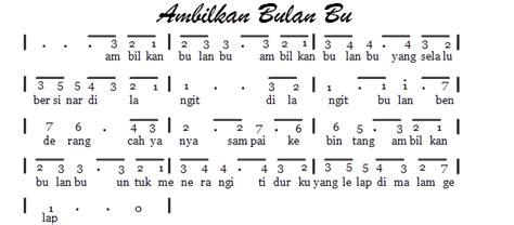 topi saya bundar not angka berbagainfo not angka lagu anak indonesia