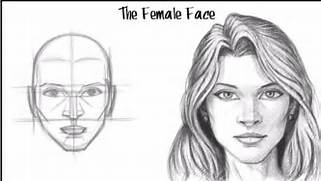 How to Draw the Female...
