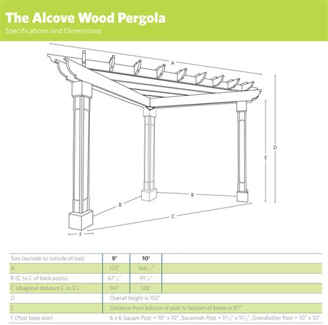 standard pergola measurements alcove wood pergola ohio hardwood furniture