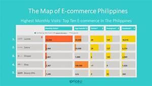 Philippine's eCommerce landscape vs International players ...