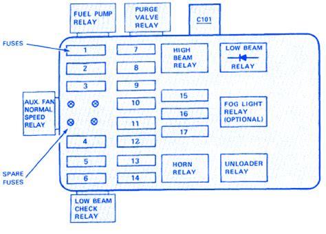 bmw e30 1989 fuse box block circuit breaker diagram