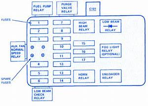 Bmw E30 1989 Fuse Box  Block Circuit Breaker Diagram