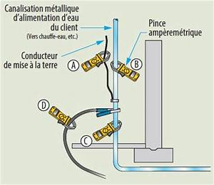 Comment Faire De L Électricité : d gel des tuyaux l 39 lectricit apsam ~ Melissatoandfro.com Idées de Décoration