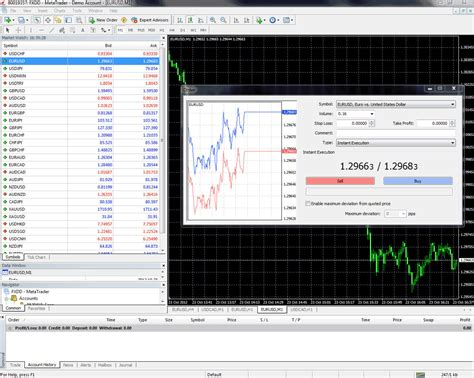 Mt4 Setup - metatrader 4 software platform fxdd global malta