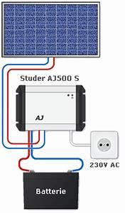 Convertisseur 12v 220v 3000w Pour Camping Car : installation panneau photovoltaique pdf ~ Medecine-chirurgie-esthetiques.com Avis de Voitures