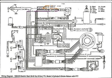 60 Hp Mercury Outboard Wiring Harnes Diagram by I A 94 Evinrude 60 Hp 3 Cylinder Outboard That The