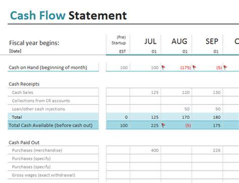 bookkeeping templates cashflows cash flow statement
