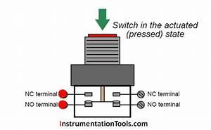 pushbutton switches and types of switches instrumentation With schematic diagram gif