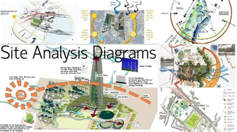Must Read Site Analysis Diagrams Before Construction