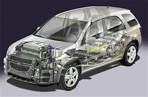 Pile à Combustible Voiture : voiture hydrog ne ~ Medecine-chirurgie-esthetiques.com Avis de Voitures