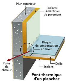 condensation sur mur interieur pourquoi une isolation des murs par l ext 233 rieur