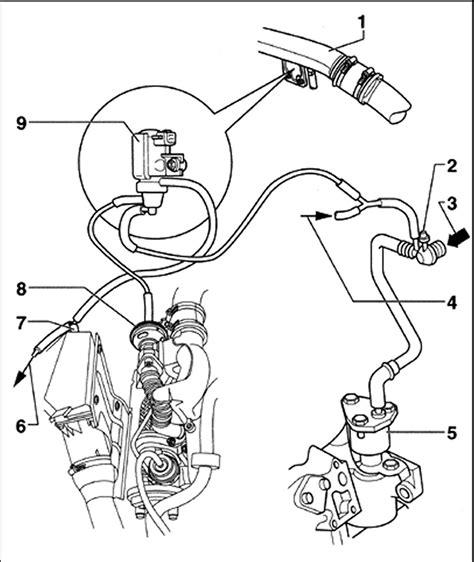 2001 Vw Jettum Tdi Vacuum Diagram by Repair Guides Vacuum Diagrams Vacuum Diagrams