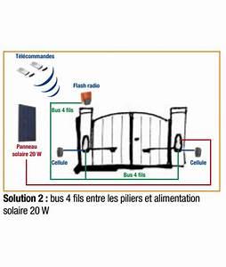 Portail Electrique Solaire : panneau solaire 20w mju02x daitem pour alimentation de ~ Edinachiropracticcenter.com Idées de Décoration