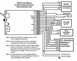 Mcas Wiring  U0026 Hookup Details