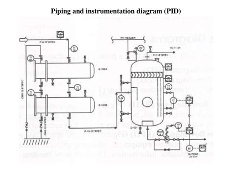 What I A Piping Diagram by Process Diagram And Instrument Sketching презентация онлайн