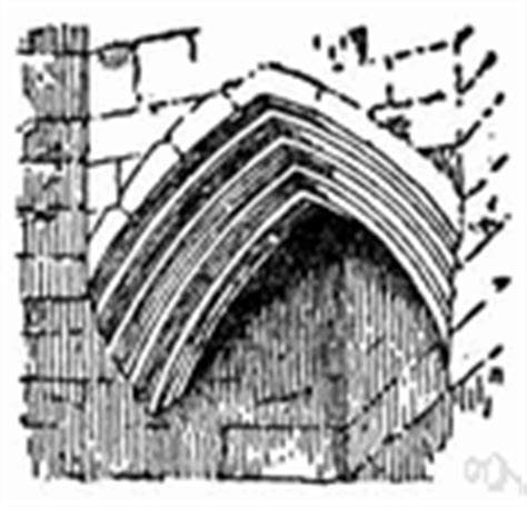 Definition Corbel by Corbel Definition Of Corbel By The Free Dictionary
