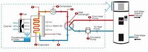 Aquatherm Wiring Diagram