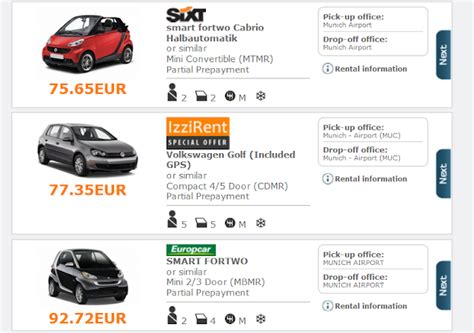 Car Rental Groups Explained