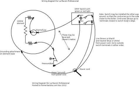 La Pavoni Europiccola Wiring Diagram by La Pavoni Professional Wiring Diagram
