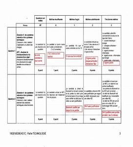 Corrig U00e9 Du Brevet Technologie 2018 En Ligne Et Correction