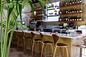 Pardon, My, French, Bar, And, Kitchen, Says, Bonjour, To, Hillcrest