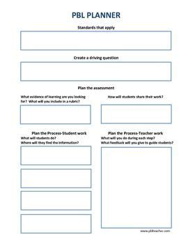 Inquiry Based Learning Lesson Plan Template by Pbl Planner Graphic Organizer To Help You Plan Project