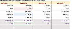Calcul Crédit Auto : comment calculer un credit mensualit d finition c 39 est quoi les formules de la mensualit d ~ Medecine-chirurgie-esthetiques.com Avis de Voitures