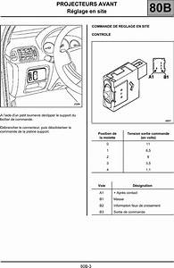 Schema Electrique Clio 2