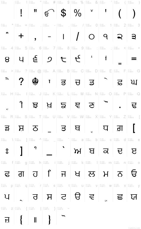 punjabi font