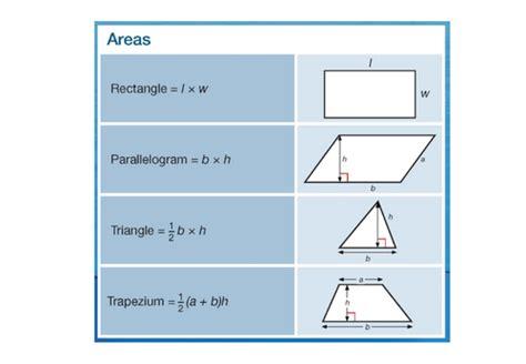 maths gcse 1 9 edexcel need to know formulae mr