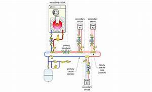 New Boiler Manifold Plumbing Problems